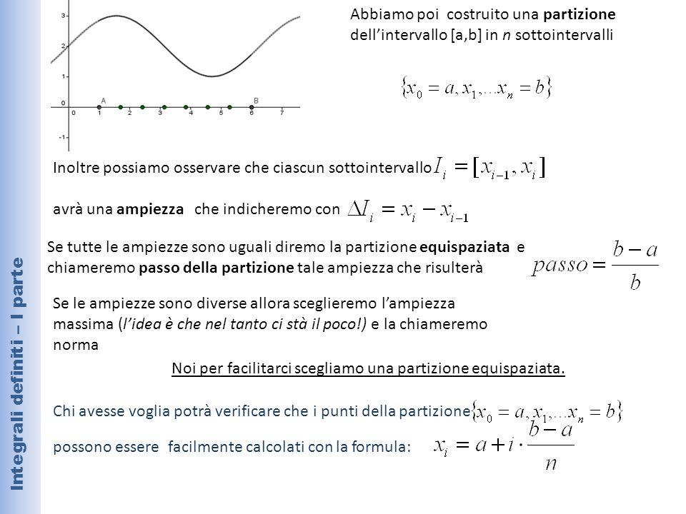 Abbiamo poi costruito una partizione dell'intervallo [a,b] in n sottointervalli